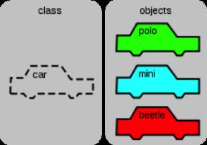 Sự khác nhau Class và Object trong OOP